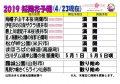 2019置賜地域の桜の名所の開花予報(4月23日現在):画像