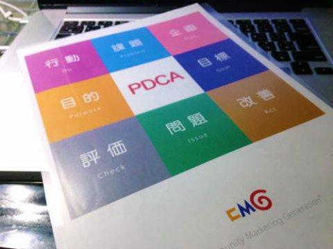 スタンダードPDCA用マトリクス:画像