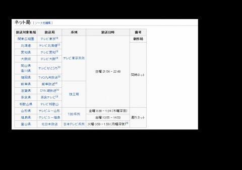 TV東京「イチゲンさん」にて:画像