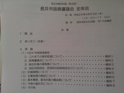 4/25(木) 長井市振興審議会:画像