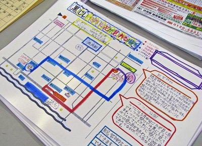【長小発ガイドマップ〜わたしのおすすめフットパスルート】:画像