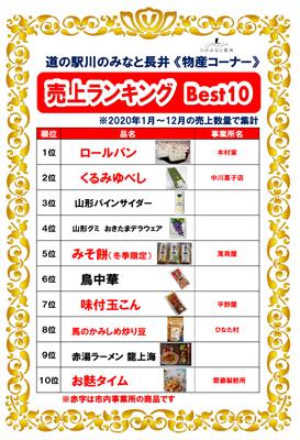 【道の駅 売上ランキング2020】:画像