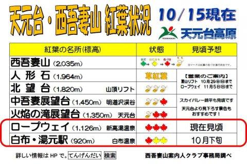 【最新】天元台・西吾妻山紅葉状況 10/15時点:画像