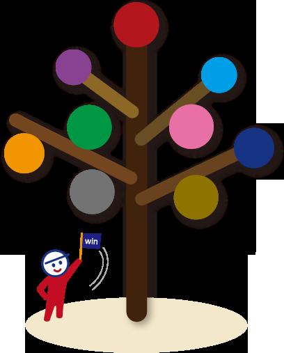 ヴィジョンの木