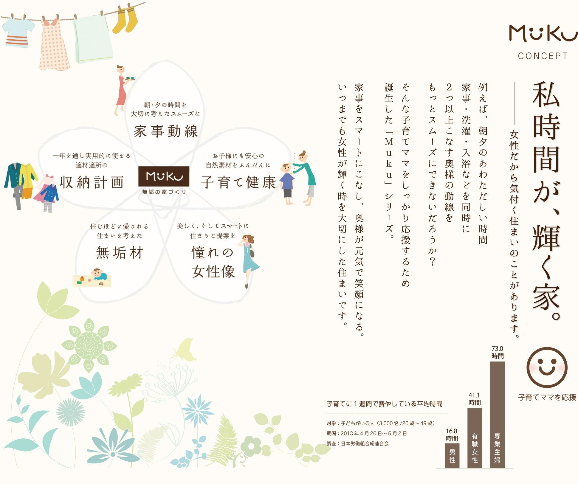Mukuコンセプト1