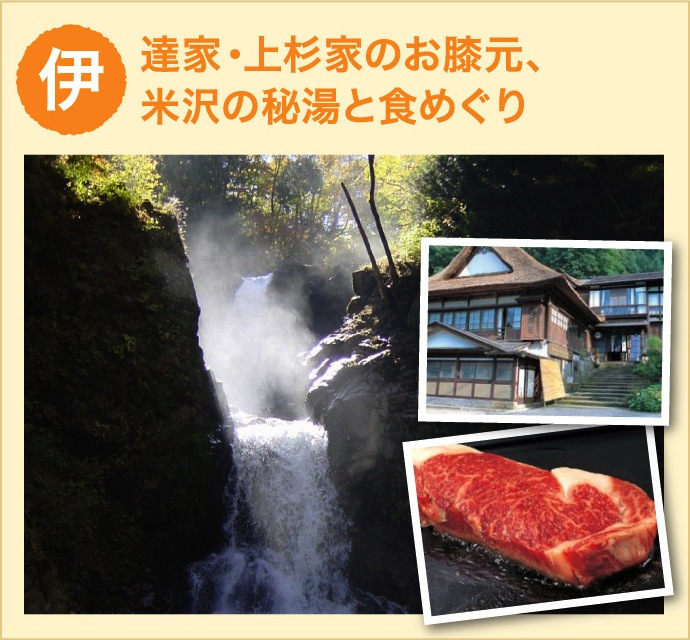 Home territory of person of the Dates, Uesugi, unexplored hot spring and meal circulation of Yonezawa