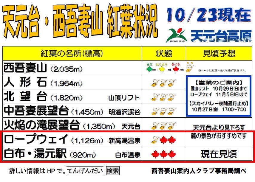 【最新】天元台・西吾妻山紅葉状況 10/23時点 西吾妻スカイバレー規制情報:画像